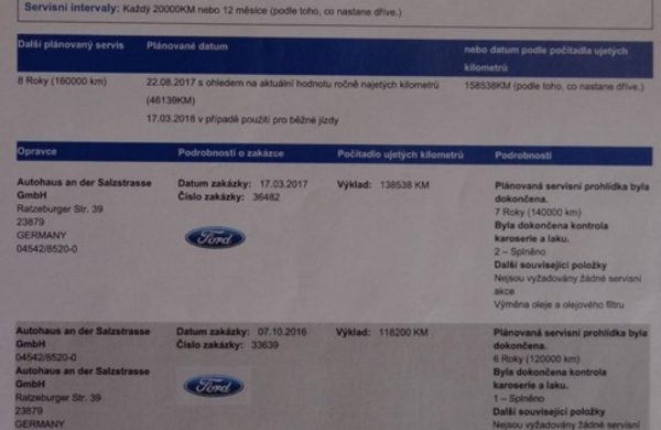 Ford Focus 2.0TDCi Titanium ZIMNÍ PAKET,KAMERA, nabídka A125/17