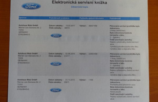 Ford Focus 2.0TDCi Titanium ACC TEMPOMAT, NAVI, nabídka A239/18