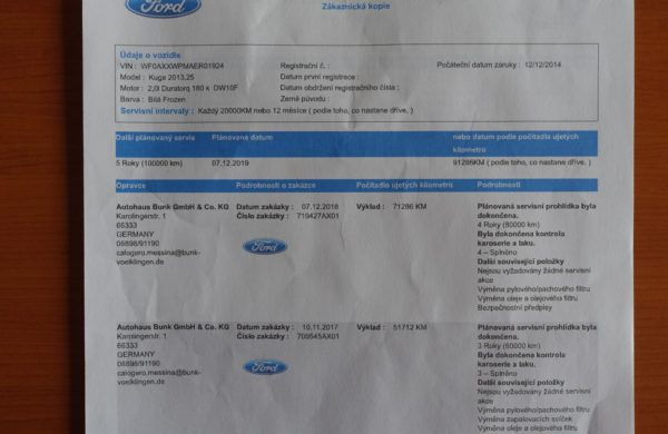Ford Kuga 2.0 TDCi Titanium 4×4 PowerShift, nabídka A6/19
